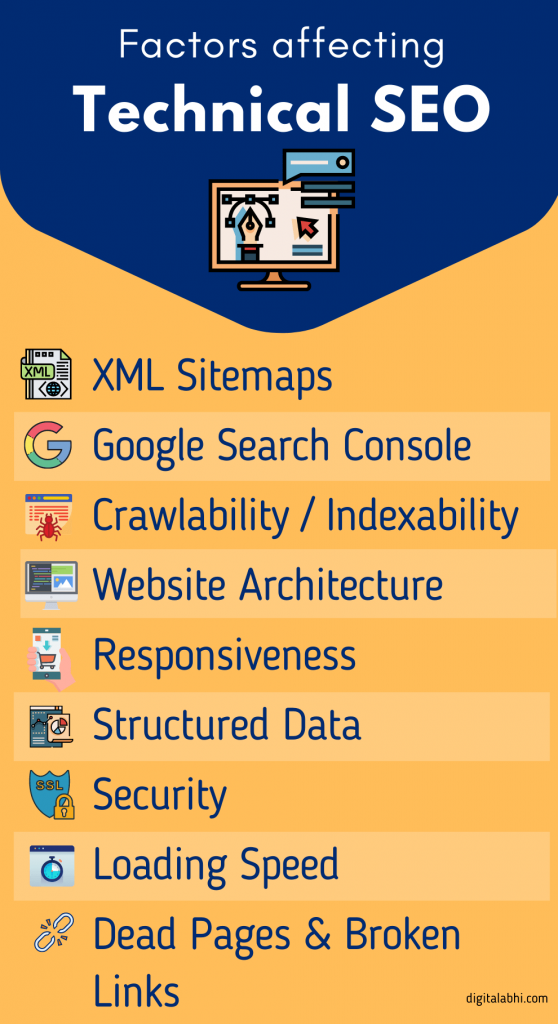 on page seo inforgraphic